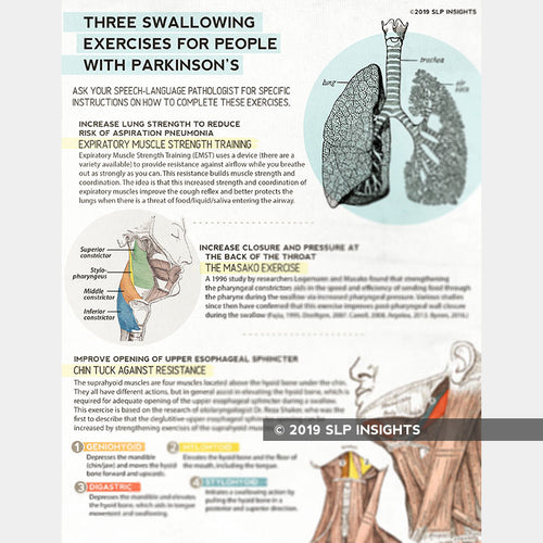 Three Swallowing Exercises for People with Parkinson's