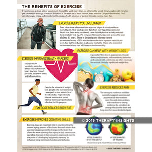 Benefits of exercise - physical therapy handouts - health literacy for physical therapy - PT - Therapy Insights - Therapy Fix