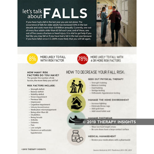 Let's talk about falls - Therapy Insights - Therapy Fix