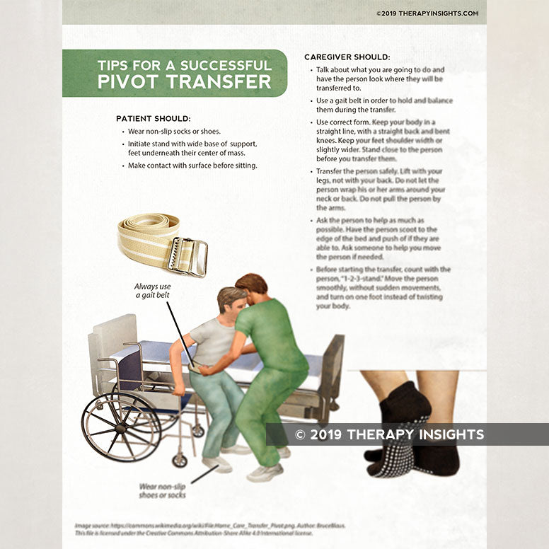 Tips for a successful pivot transfer. Helath literacy handout for occupational and physical therapy. Therapy Fix. Therapy Insights.