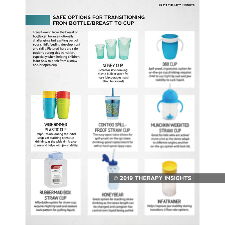Safe options for transitioning from bottle/breast to cup - pediatric speech therapy materials - Pediatric SLP - Therapy Insights - Therapy Fix