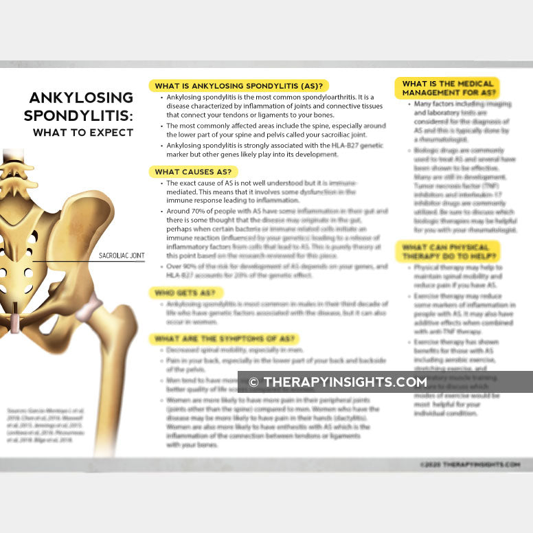 Ankylosing Spondylitis: Now What?