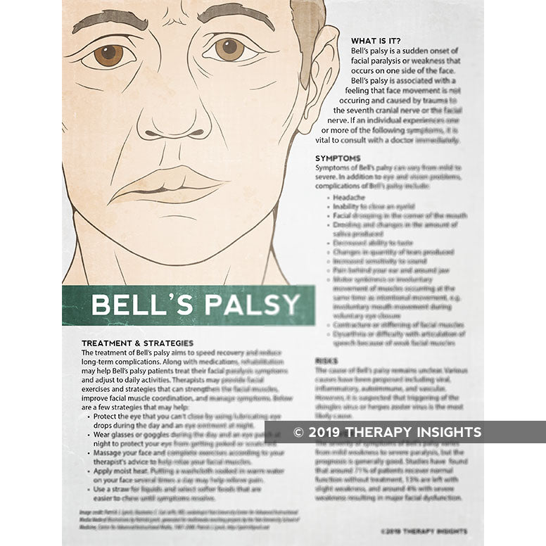 Bell's palsy - health literacy for rehabilitation - SLP - OT - PT - Therapy Insights - Therapy Fix