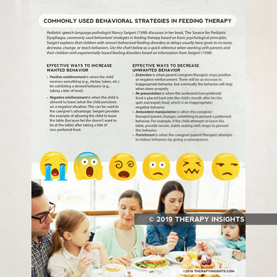 Commonly Used Behavioral Strategies in Feeding Therapy. Pediatric dysphagia therapy. Pediatric speech therapy handout. Therapy Fix. Therapy Insights.