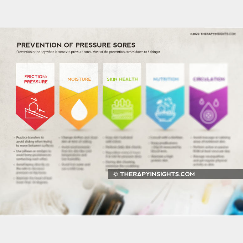 Prevention of Pressure Sores