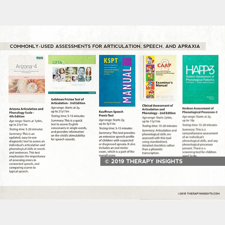 Articulation assessments for pediatrics. Therapy Insights. Therapy Fix.