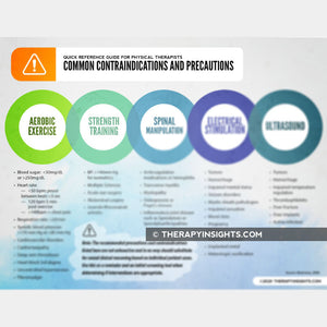 Common Contraindications and Precautions