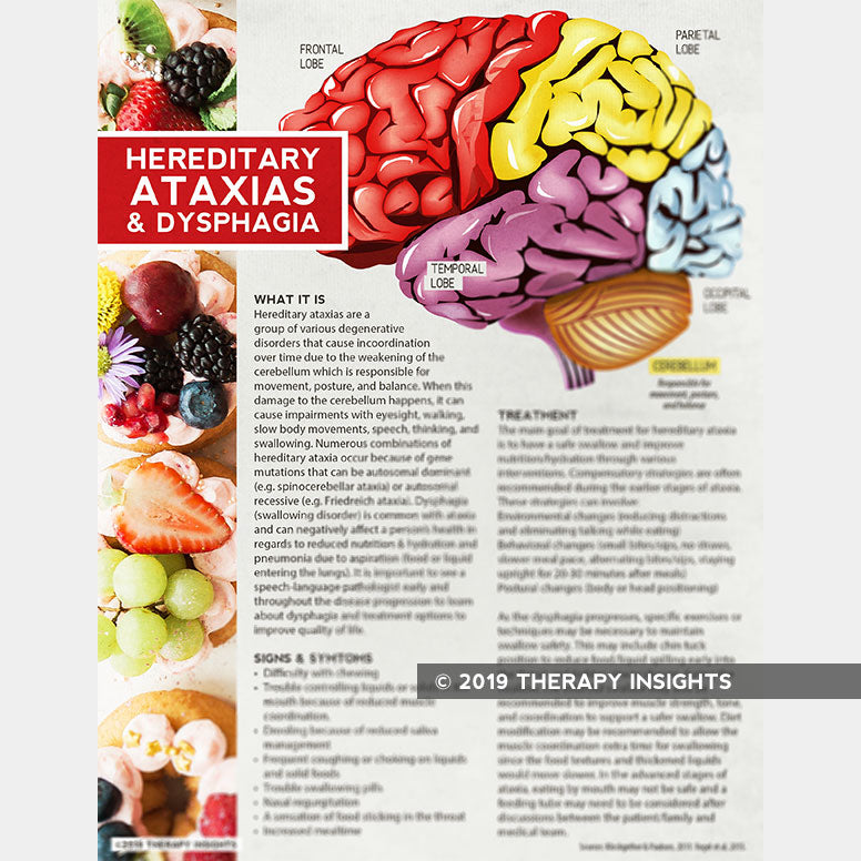 Handout: Hereditary Ataxias and Dsyphagia