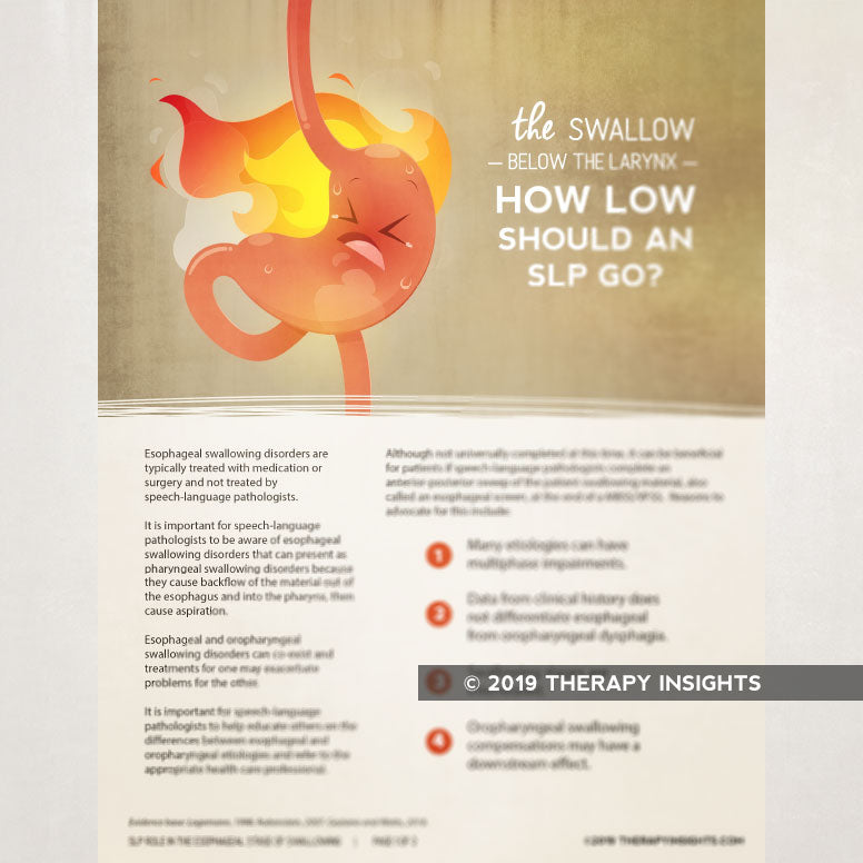 SLPs Role in the Esophageal Stage of Swallowing