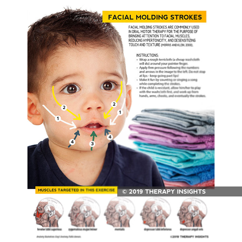 Intervention Visual: Facial Molding Strokes