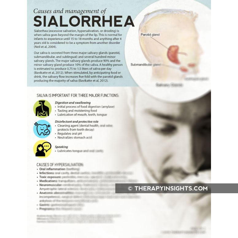 Load image into Gallery viewer, Handout: Sialorrhea (drooling)