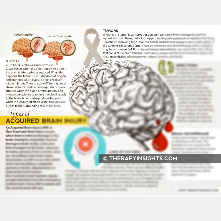 Types of Acquired Brain Injury