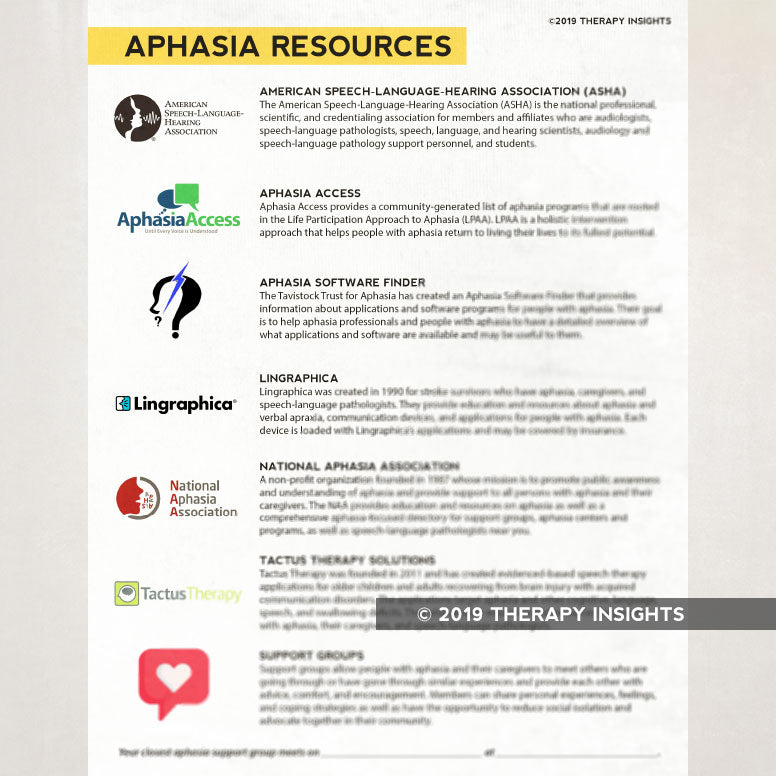 Med SLP Bundle: Aphasia (Pack 2)