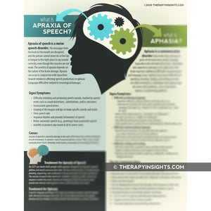 Handout: What is Apraxia? What is Aphasia? - in English or French