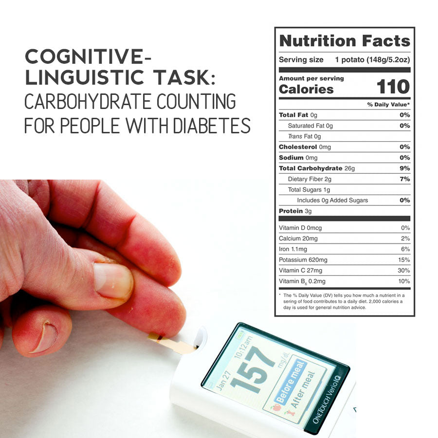 Cognitive-Linguistic Task: Carbohydrate Counting for People with Diabetes - Therapy Fix - SLP Insights