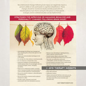 Med SLP Bundle: Awareness, Insight, and Behavior After Brain Injury