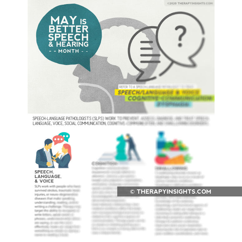 Better speech and hearing month poster