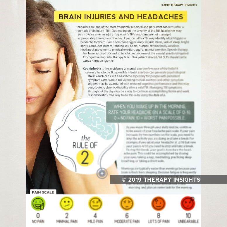 Brain Injury Bundle: Brain Injury Education for Patients, Staff, Family, and Caregivers (Pack 2)
