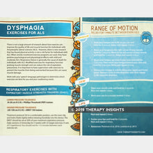 Med SLP Bundle: Dysphagia Interventions (Pack 2)