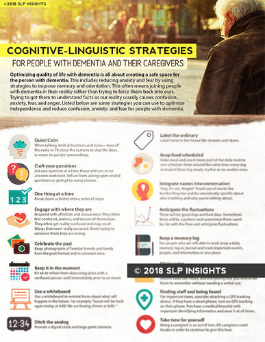 Cognitive-linguistic strategies for people with dementia and their caregivers - SLP Insights - Therapy Fix