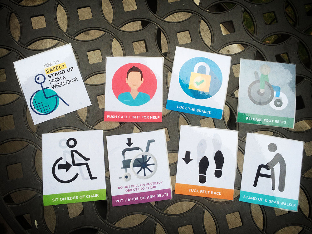 Cognitive-Linguistic Task: 7 Visual Sequencing Steps to Safely Stand Up From a Wheelchair