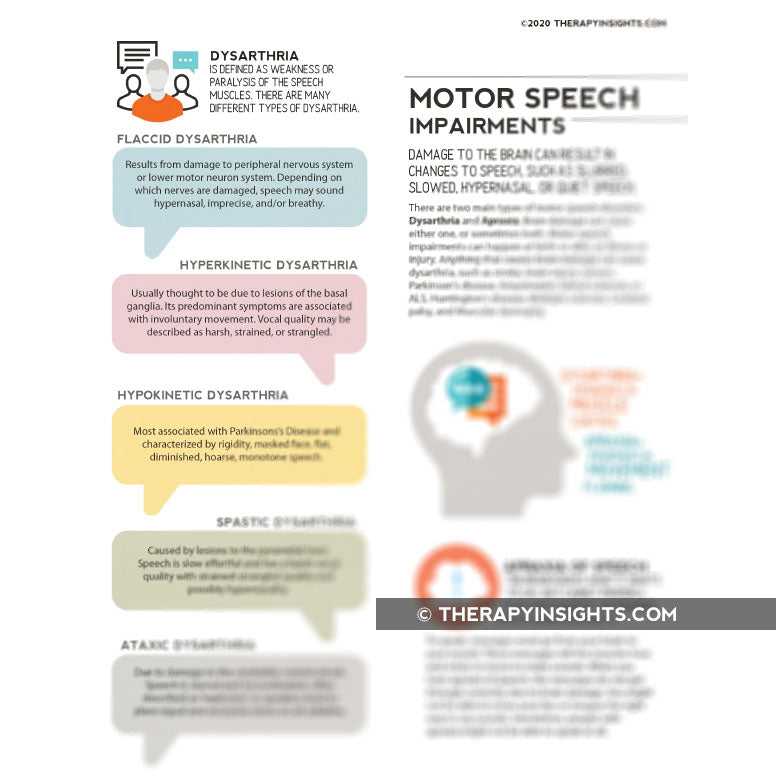 Load image into Gallery viewer, Handout: Motor Speech Impairments