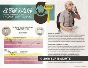 The Importance of a Close Shave for Neuromuscular Electrical Stimulation - Therapy Fix - SLP Insights