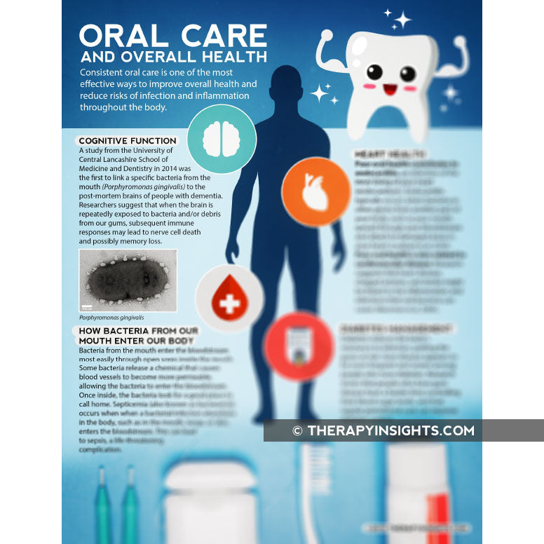 Handout: Oral Care and Overall Health