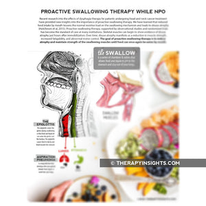 Handout: Proactive Swallowing Therapy While NPO - in English or Español