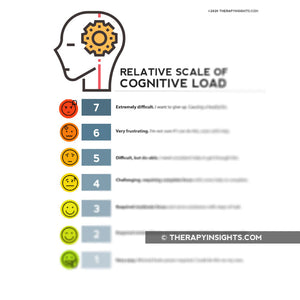 Relative Scale of Cognitive Load