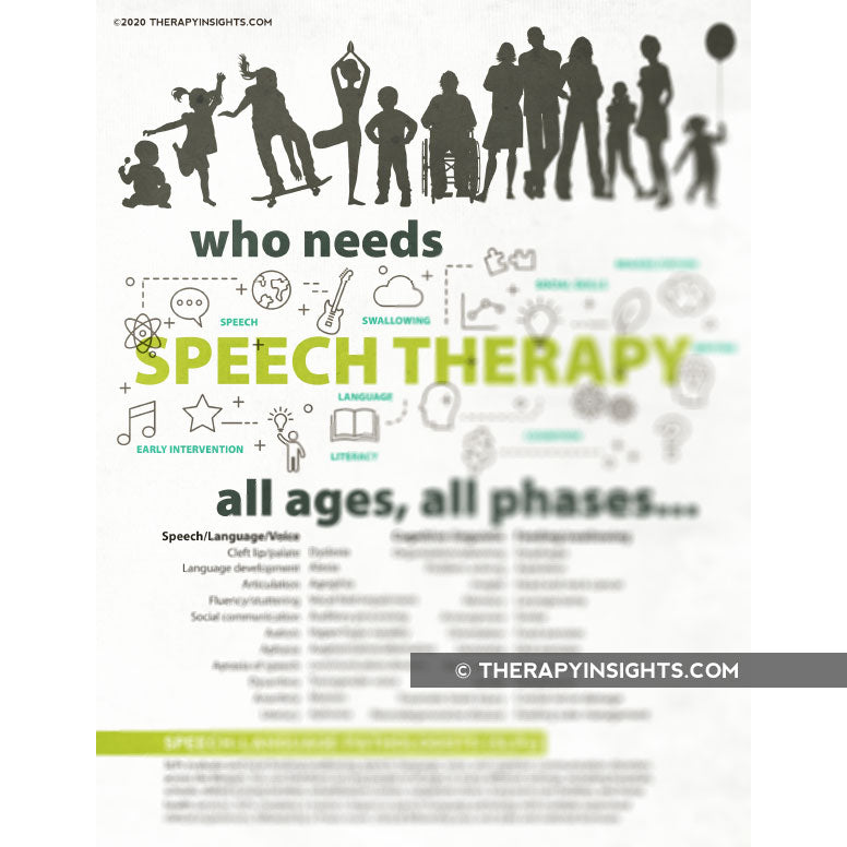 Who Needs Speech Therapy? The Scope of Speech-Language Pathology