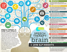 Speech Therapy and the Brain - Therapy Fix - SLP Insights