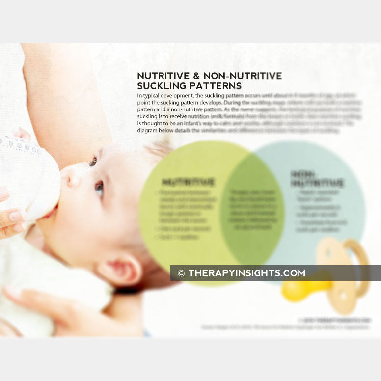 Pediatric Handout: Nutritive and Non-Nutritive Suckling Patterns