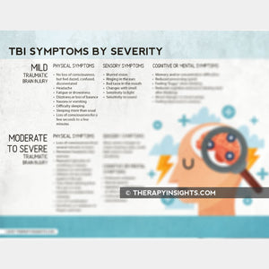 Traumatic Brain Injury: Classifications and Severity Levels