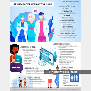Load image into Gallery viewer, Handout: Transgender Affirmative Care