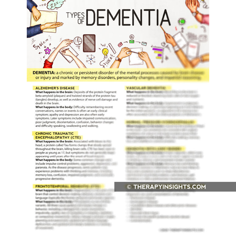 Load image into Gallery viewer, Handout: Types of Dementia