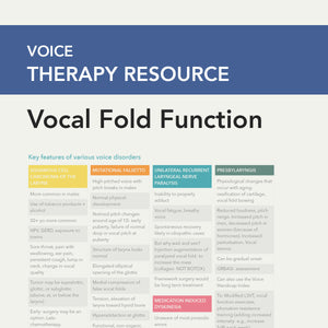 Quick Reference for Speech-Language Pathologists: Vocal Fold Function