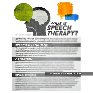 Handout: What is Speech Therapy? - in English or Français