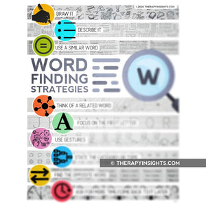 Word finding strategies handout for patients