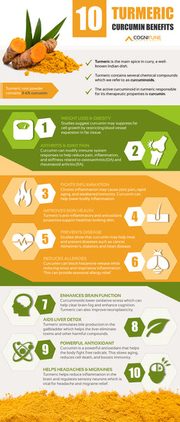 turmeric-health-benefits-infographic