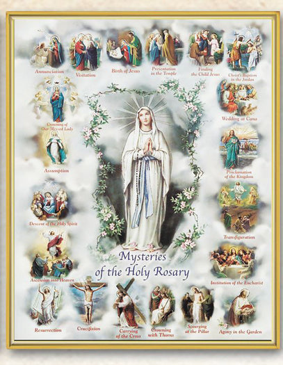 Mysteries Of Rosary 8X10 Plaque