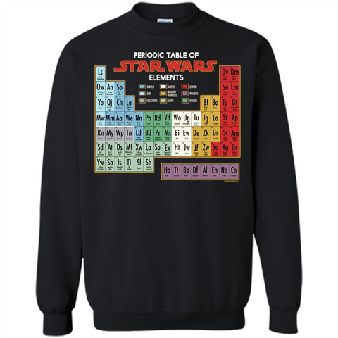 Movie T Shirt Periodic Table Of Elements Graphic T Shirt Wackytee