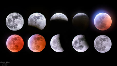 Lunar Eclipse 2019 Phases