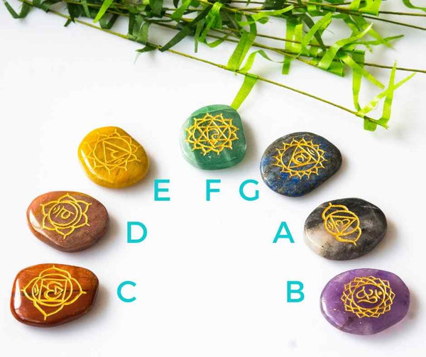What are the musical notes of the chakras?