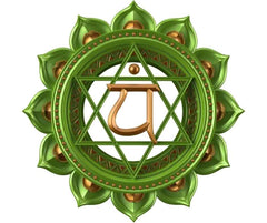 What are the 7 main chakras and what do they do