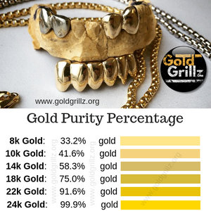 14k Gold Grillz With Diamond Cut Tips