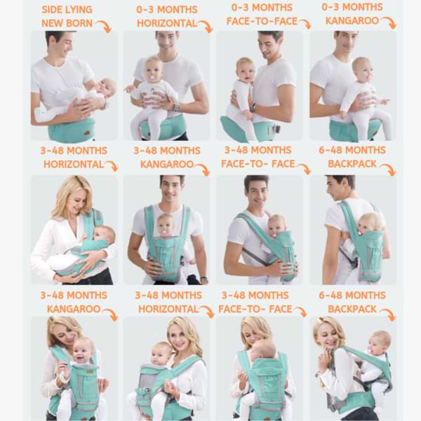 Different Positions of the Baby Carrier