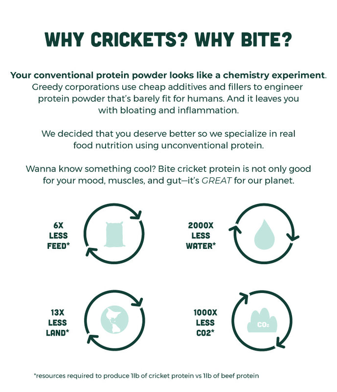 Why Crickets? Why Bite?