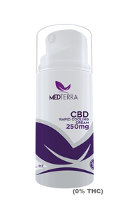 Medterra CBD Topical Cooling Cream - 250mg