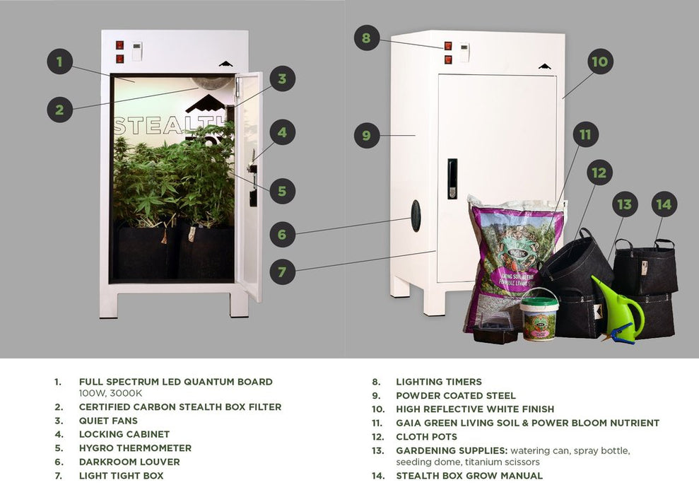 Stealth Box Premium Automated Grow Box System